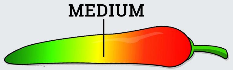 temp-medium-hot